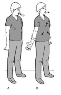 Standing Diagram
